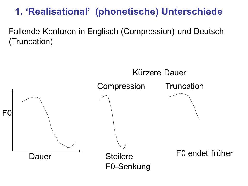 2. Systemische Unterschiede 3. Semantische Unterschiede: 1. Realisational (phonetische) Unterschiede: Intonation und Unterschiede zwischen Sprachen/Di