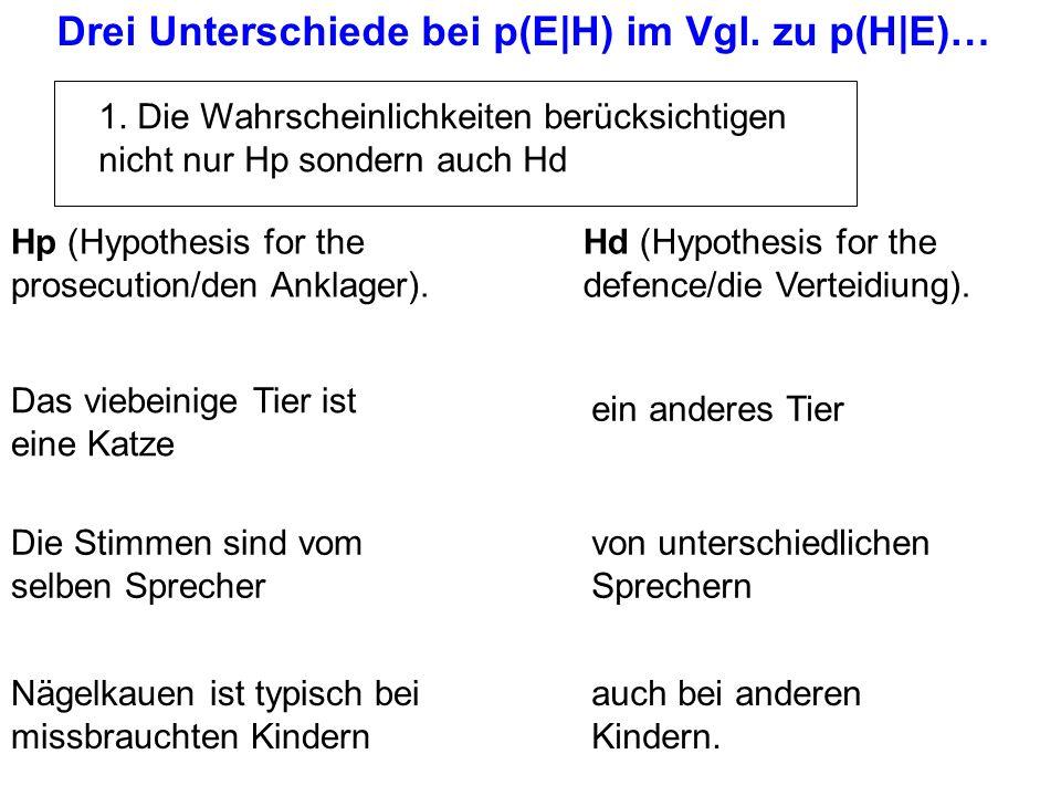 Drei Unterschiede bei p(E|H) im Vgl.zu p(H|E)… 1.
