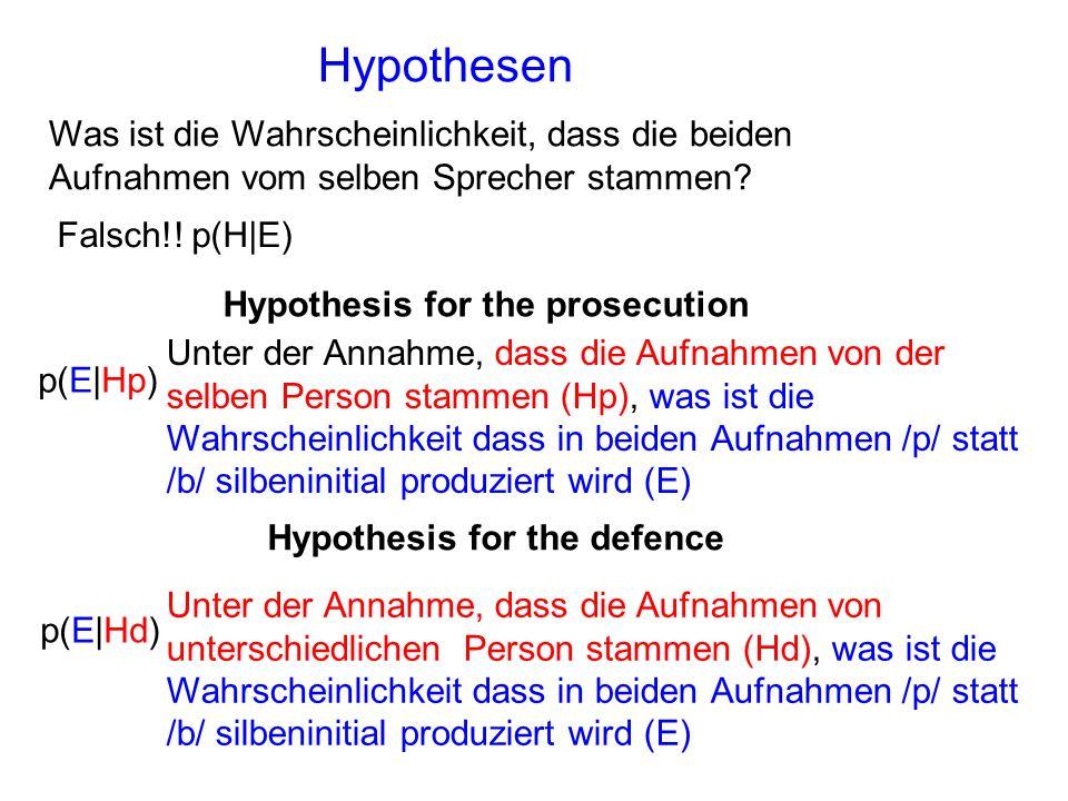 Hypothesen Was ist die Wahrscheinlichkeit, dass die beiden Aufnahmen vom selben Sprecher stammen.
