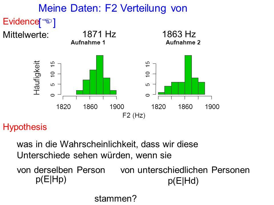 Meine Daten: F2 Verteilung von [ ] 1871 Hz1863 Hz Aufnahme 1 F2 (Hz) Häufigkeit 182018601900 0 5 10 15 Aufnahme 2 182018601900 0 5 10 15 Mittelwerte: was in die Wahrscheinlichkeit, dass wir diese Unterschiede sehen würden, wenn sie von derselben Personvon unterschiedlichen Personen p(E|Hp) p(E|Hd) stammen.