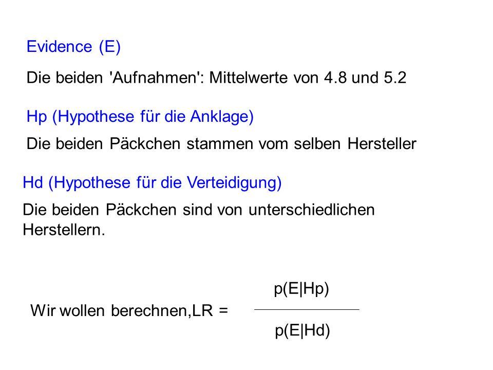 Evidence (E) Hp (Hypothese für die Anklage) Hd (Hypothese für die Verteidigung) Wir wollen berechnen,LR = p(E|Hp) p(E|Hd) Die beiden Päckchen stammen vom selben Hersteller Die beiden Päckchen sind von unterschiedlichen Herstellern.