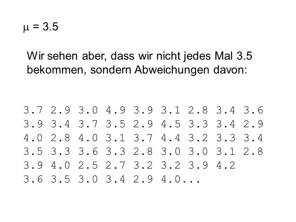 = 3.5 Wir sehen aber, dass wir nicht jedes Mal 3.5 bekommen, sondern Abweichungen davon: 3.7 2.9 3.0 4.9 3.9 3.1 2.8 3.4 3.6 3.9 3.4 3.7 3.5 2.9 4.5 3.3 3.4 2.9 4.0 2.8 4.0 3.1 3.7 4.4 3.2 3.3 3.4 3.5 3.3 3.6 3.3 2.8 3.0 3.0 3.1 2.8 3.9 4.0 2.5 2.7 3.2 3.2 3.9 4.2 3.6 3.5 3.0 3.4 2.9 4.0...