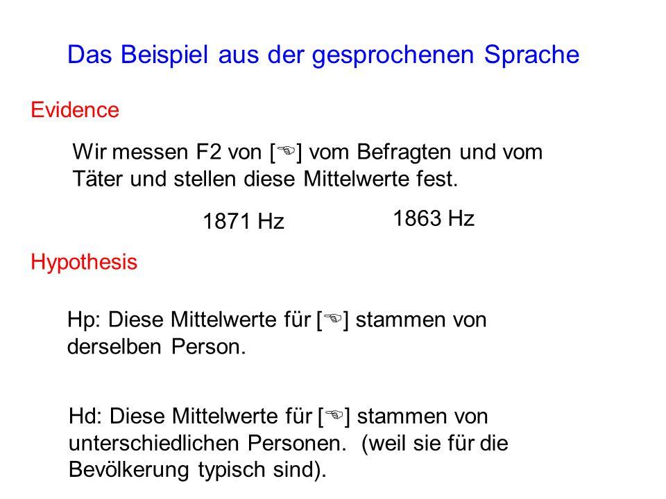 1871 Hz 1863 Hz Wir messen F2 von [ ] vom Befragten und vom Täter und stellen diese Mittelwerte fest.