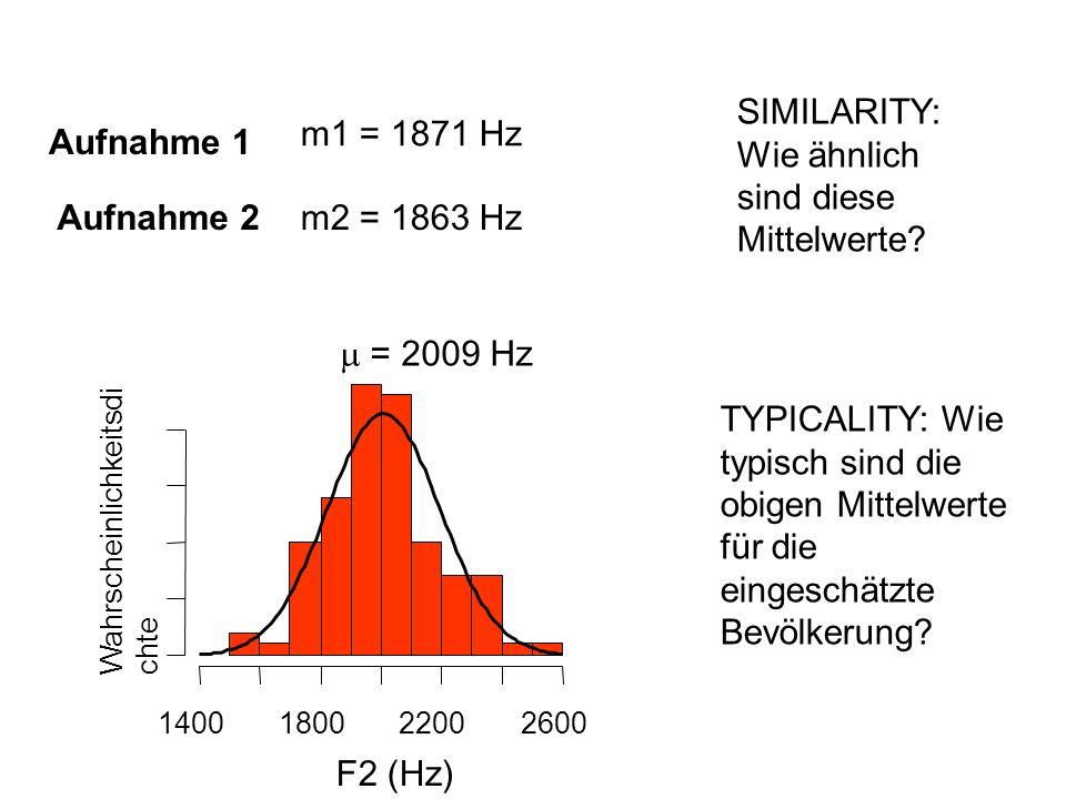 m1 = 1871 Hz m2 = 1863 Hz 1400180022002600 F2 (Hz) Wahrscheinlichkeitsdi chte SIMILARITY: Wie ähnlich sind diese Mittelwerte.