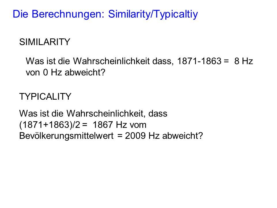 Die Berechnungen: Similarity/Typicaltiy Was ist die Wahrscheinlichkeit dass, 1871-1863 = 8 Hz von 0 Hz abweicht.