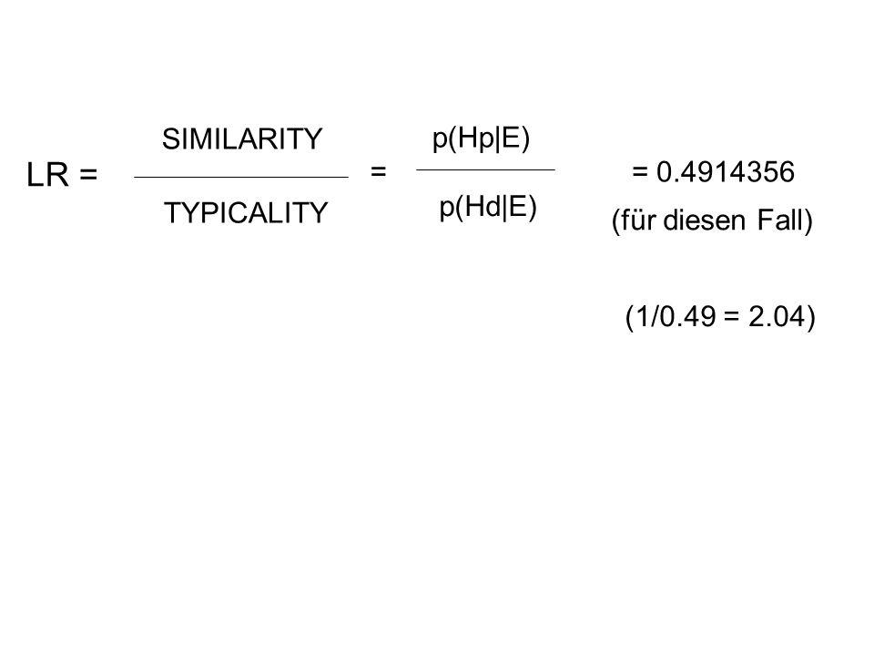 LR = (für diesen Fall) SIMILARITY TYPICALITY = 0.4914356= p(Hp|E) p(Hd|E) (1/0.49 = 2.04)