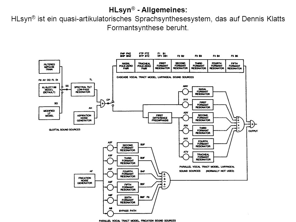 HLsyn ® - Allgemeines: HLsyn ® ist ein quasi-artikulatorisches Sprachsynthesesystem, das auf Dennis Klatts Formantsynthese beruht.