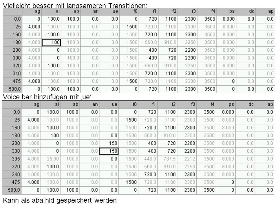 Vielleicht besser mit langsameren Transitionen: Voice bar hinzufügen mit ue Kann als aba.hld gespeichert werden