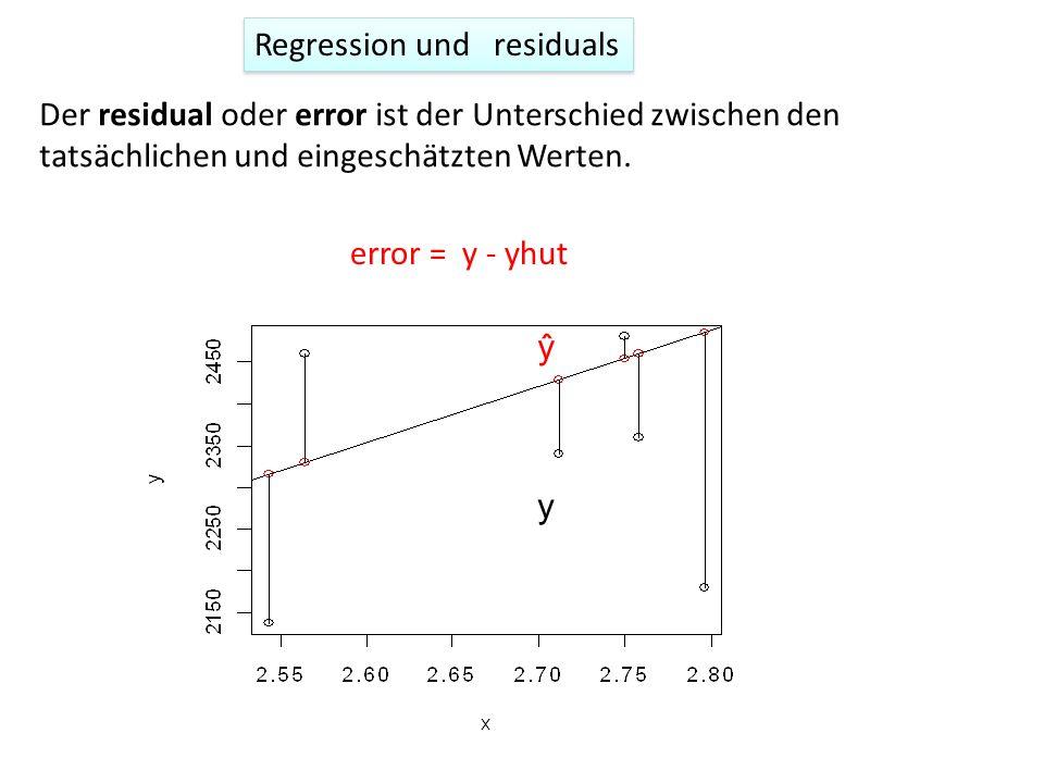 Der residual oder error ist der Unterschied zwischen den tatsächlichen und eingeschätzten Werten. Regression und residuals y ŷ error = y - yhut