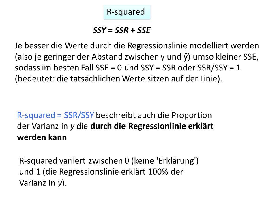 R-squared R-squared = SSR/SSY beschreibt auch die Proportion der Varianz in y die durch die Regressionlinie erklärt werden kann R-squared variiert zwi