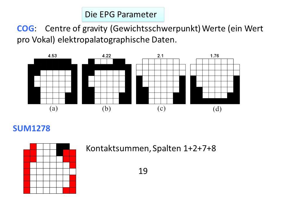 COG:Centre of gravity (Gewichtsschwerpunkt) Werte (ein Wert pro Vokal) elektropalatographische Daten. SUM1278 Kontaktsummen, Spalten 1+2+7+8 19 Die EP