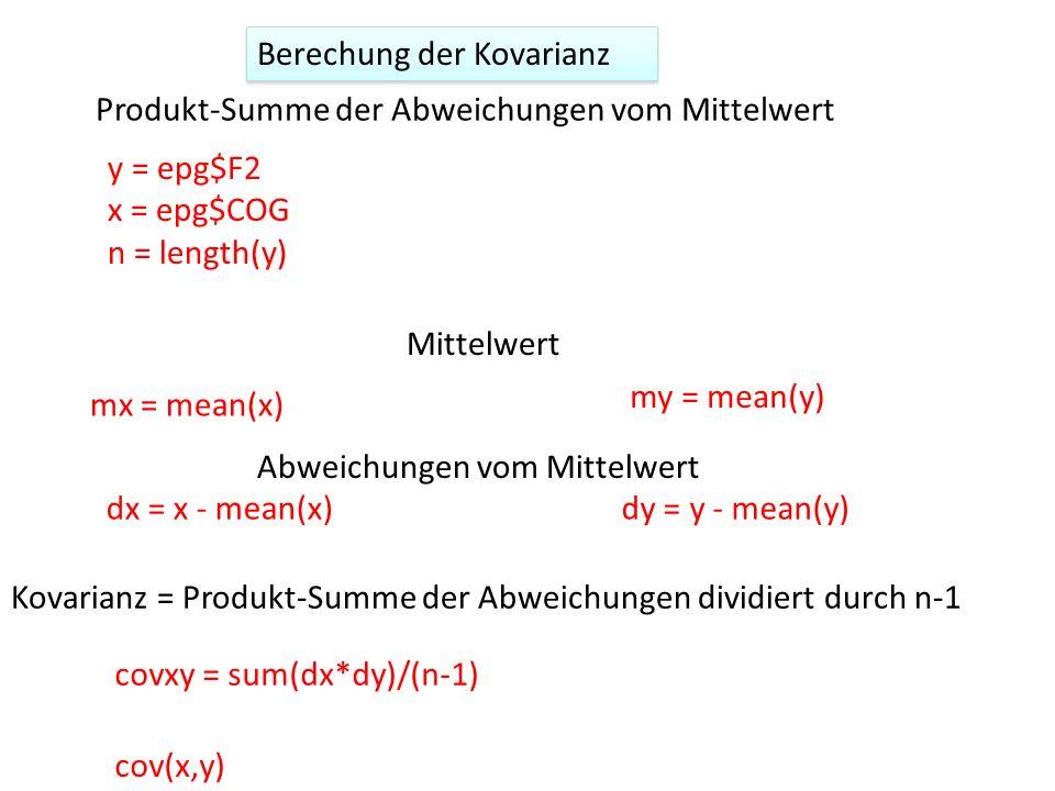 Berechung der Kovarianz Mittelwert Abweichungen vom Mittelwert mx = mean(x) my = mean(y) dx = x - mean(x)dy = y - mean(y) covxy = sum(dx*dy)/(n-1) cov
