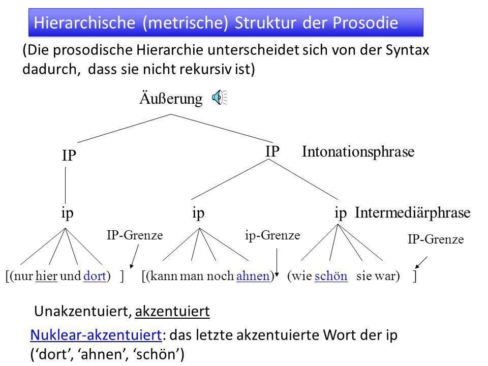 Hierarchische (metrische) Struktur der Prosodie (Die prosodische Hierarchie unterscheidet sich von der Syntax dadurch, dass sie nicht rekursiv ist) [(nur hier und dort) ] [(kann man noch ahnen) (wie schön sie war) ] ip IP Äußerung Intonationsphrase Intermediärphrase IP-Grenzeip-Grenze IP-Grenze Unakzentuiert, akzentuiert Nuklear-akzentuiert: das letzte akzentuierte Wort der ip (dort, ahnen, schön)