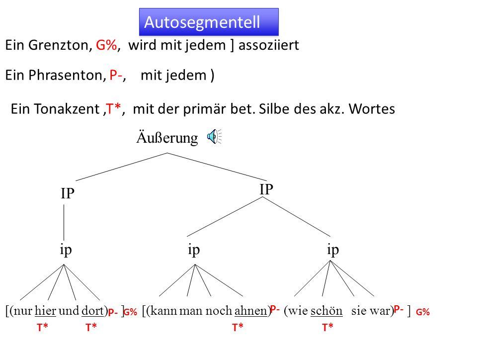 [(nur hier und dort) ] [(kann man noch ahnen) (wie schön sie war) ] ip IP Äußerung G% Ein Grenzton, G%, wird mit jedem ] assoziiert P- Ein Phrasenton, P-, mit jedem ) T* Ein Tonakzent,T*, mit der primär bet.