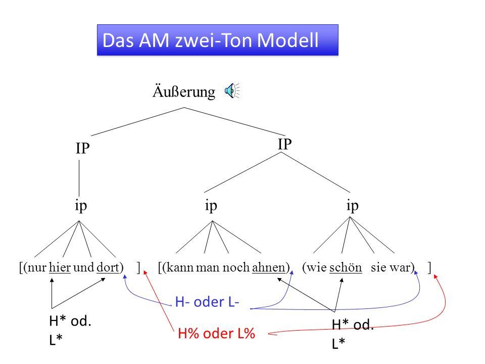 Das AM zwei-Ton Modell [(nur hier und dort) ] [(kann man noch ahnen) (wie schön sie war) ] ip IP Äußerung H- oder L- H% oder L% H* od.