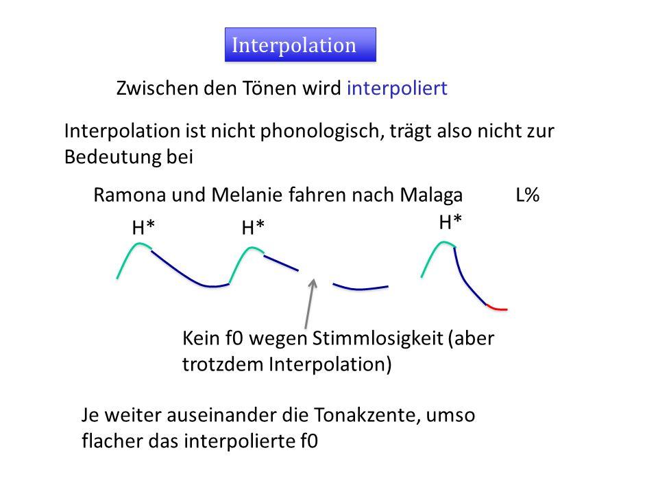 Ramona und Melanie fahren nach Malaga H* L% Interpolation Zwischen den Tönen wird interpoliert Interpolation ist nicht phonologisch, trägt also nicht zur Bedeutung bei Je weiter auseinander die Tonakzente, umso flacher das interpolierte f0 Kein f0 wegen Stimmlosigkeit (aber trotzdem Interpolation)