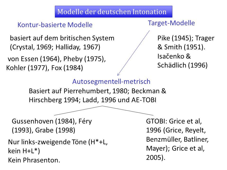 Modelle der deutschen Intonation Autosegmentell-metrisch Gussenhoven (1984), Féry (1993), Grabe (1998) Nur links-zweigende Töne (H*+L, kein H+L*) Kein Phrasenton.