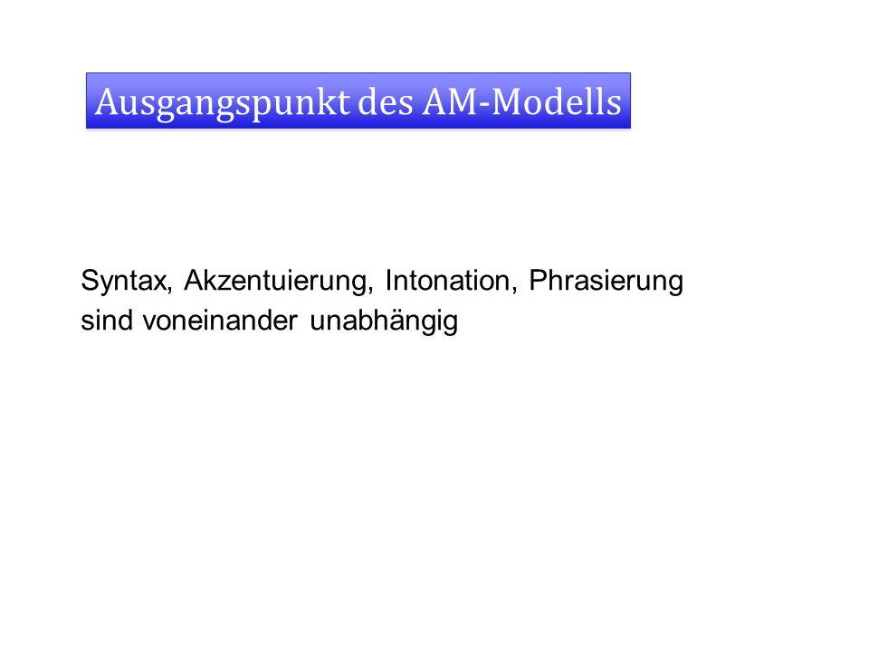 Ausgangspunkt des AM-Modells Syntax, Akzentuierung, Intonation, Phrasierung sind voneinander unabhängig