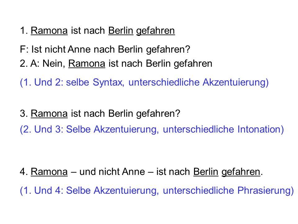 1.Ramona ist nach Berlin gefahren F: Ist nicht Anne nach Berlin gefahren.