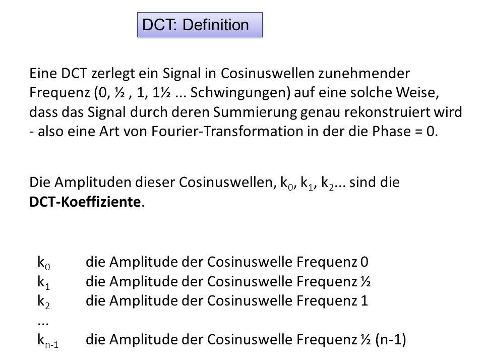 Eine DCT zerlegt ein Signal in Cosinuswellen zunehmender Frequenz (0, ½, 1, 1½... Schwingungen) auf eine solche Weise, dass das Signal durch deren Sum