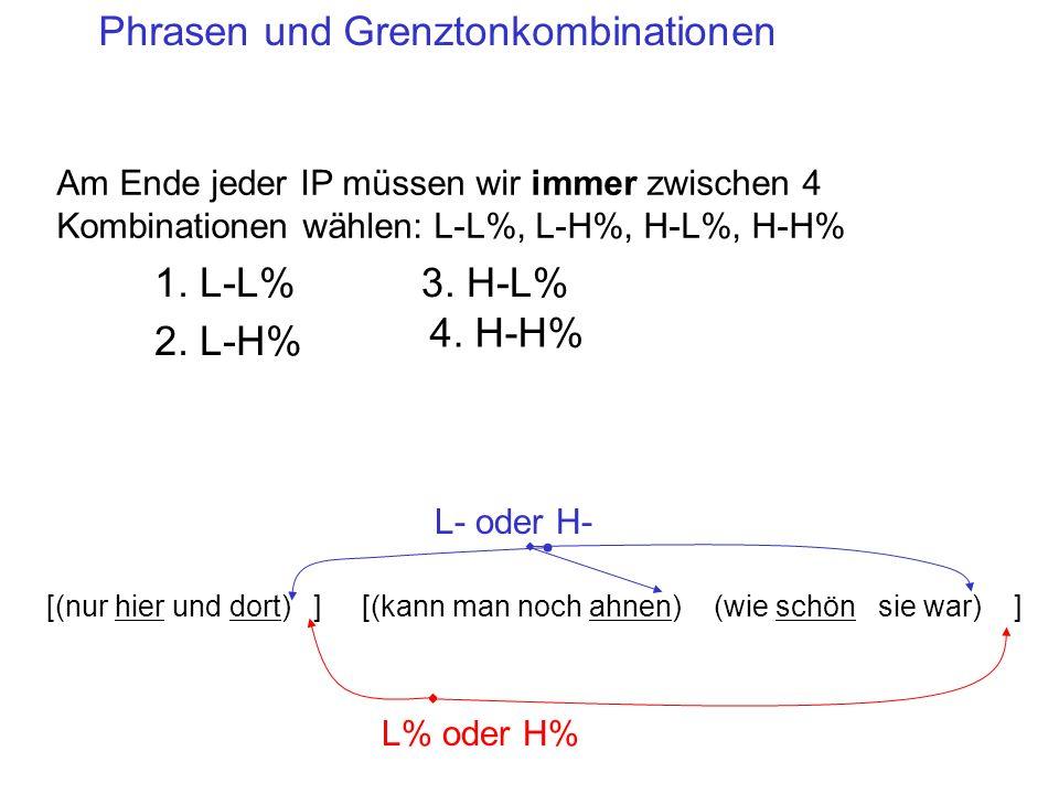 [Melanie?]L-H%[Melanie nominieren?]L-H% Tonakzent (H*, L*) : Mit der primär-betonten Silbe des akzentuierten Wortes assoziiert H* Grenzton (H%, L%) :