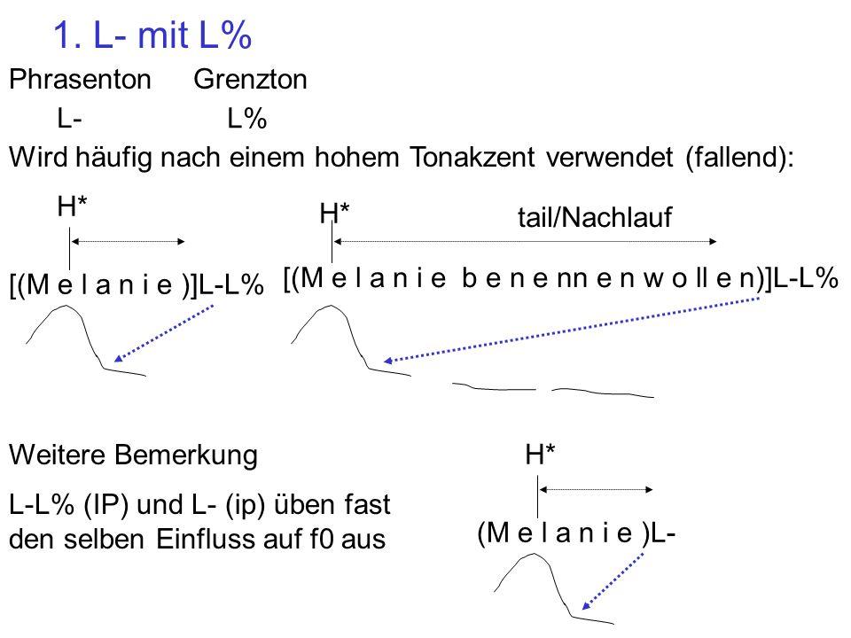 Vier häufig vorkommende Melodien [(M e l a n i e )L-]H% H* A. Fallend [(M e l a n i e )L-] L% H* C. Eben [(M e l a n i e )H-]L% H* D. Steigend [(Melan