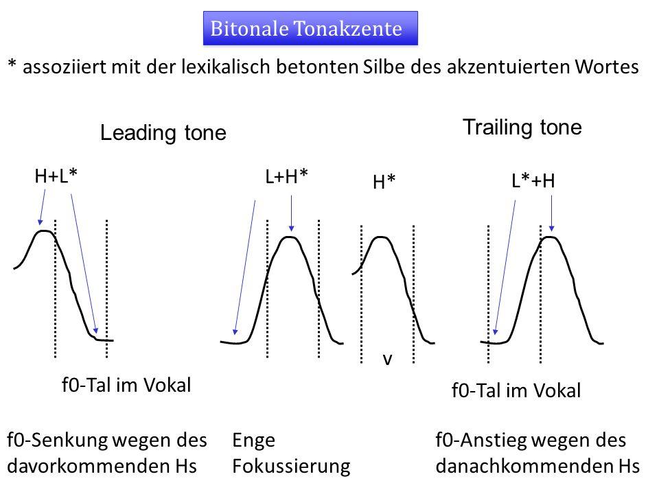 Tonakzente Monotonal: L*, H* Bitonal: L*+H, L+H*, H+L* Downstep: !H*, L*+!H, L+!H* Gibt es wirklich einen L*+H vs L+H* Kontrast in deutsch?