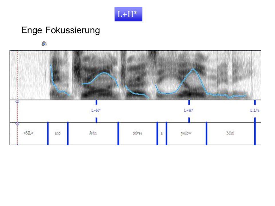 Bitonale Tonakzente * assoziiert mit der lexikalisch betonten Silbe des akzentuierten Wortes H+L* f0-Tal im Vokal f0-Senkung wegen des davorkommenden