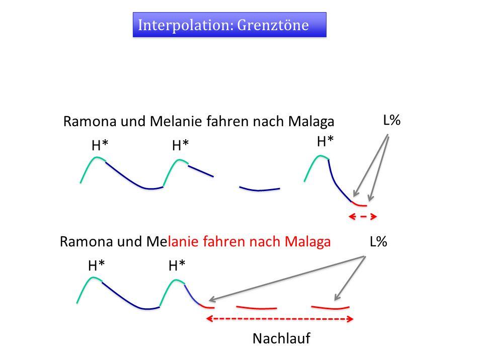Ramona und Melanie fahren nach Malaga H* L% Interpolation Zwischen den Tönen wird interpoliert Interpolation ist nicht phonologisch, trägt also nicht