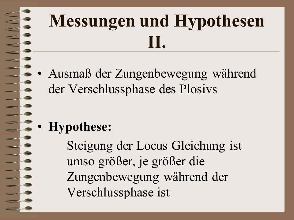 Messungen und Hypothesen II. Ausmaß der Zungenbewegung während der Verschlussphase des Plosivs Hypothese: Steigung der Locus Gleichung ist umso größer
