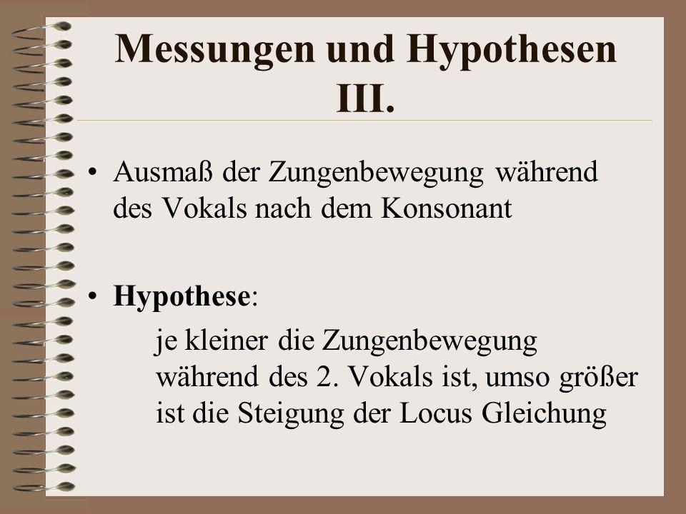 Messungen und Hypothesen III. Ausmaß der Zungenbewegung während des Vokals nach dem Konsonant Hypothese: je kleiner die Zungenbewegung während des 2.