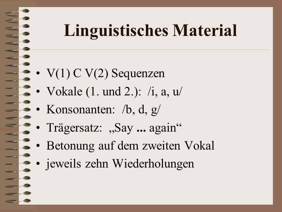 Linguistisches Material V(1) C V(2) Sequenzen Vokale (1. und 2.): /i, a, u/ Konsonanten: /b, d, g/ Trägersatz: Say... again Betonung auf dem zweiten V