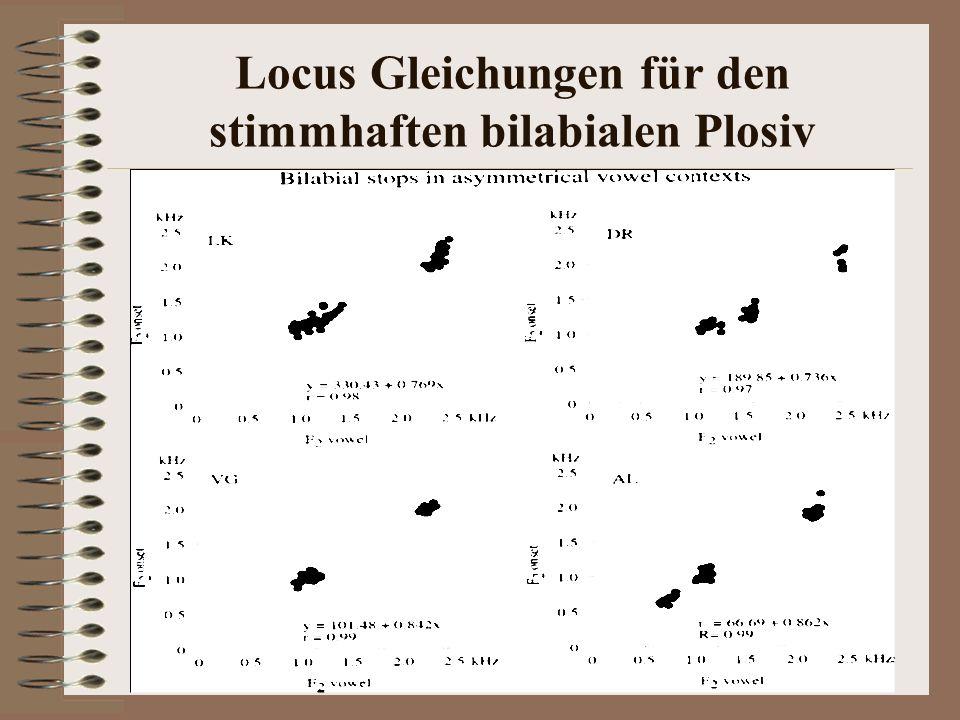 Locus Gleichungen für den stimmhaften bilabialen Plosiv