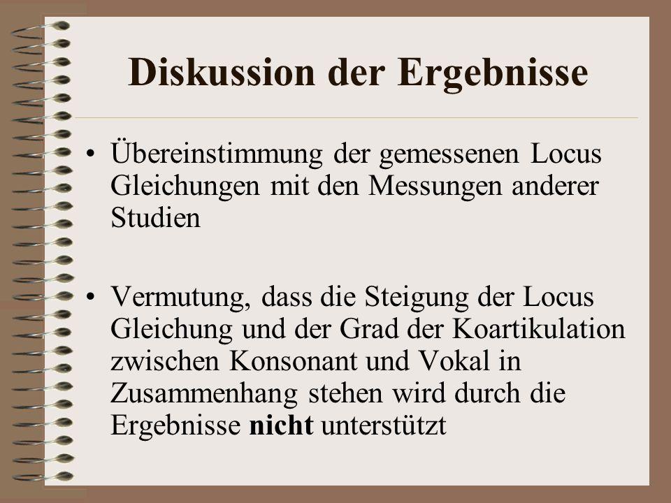 Diskussion der Ergebnisse Übereinstimmung der gemessenen Locus Gleichungen mit den Messungen anderer Studien Vermutung, dass die Steigung der Locus Gleichung und der Grad der Koartikulation zwischen Konsonant und Vokal in Zusammenhang stehen wird durch die Ergebnisse nicht unterstützt