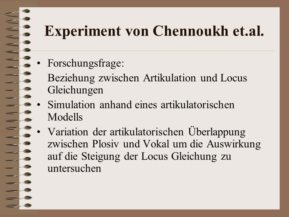 Experiment von Chennoukh et.al. Forschungsfrage: Beziehung zwischen Artikulation und Locus Gleichungen Simulation anhand eines artikulatorischen Model