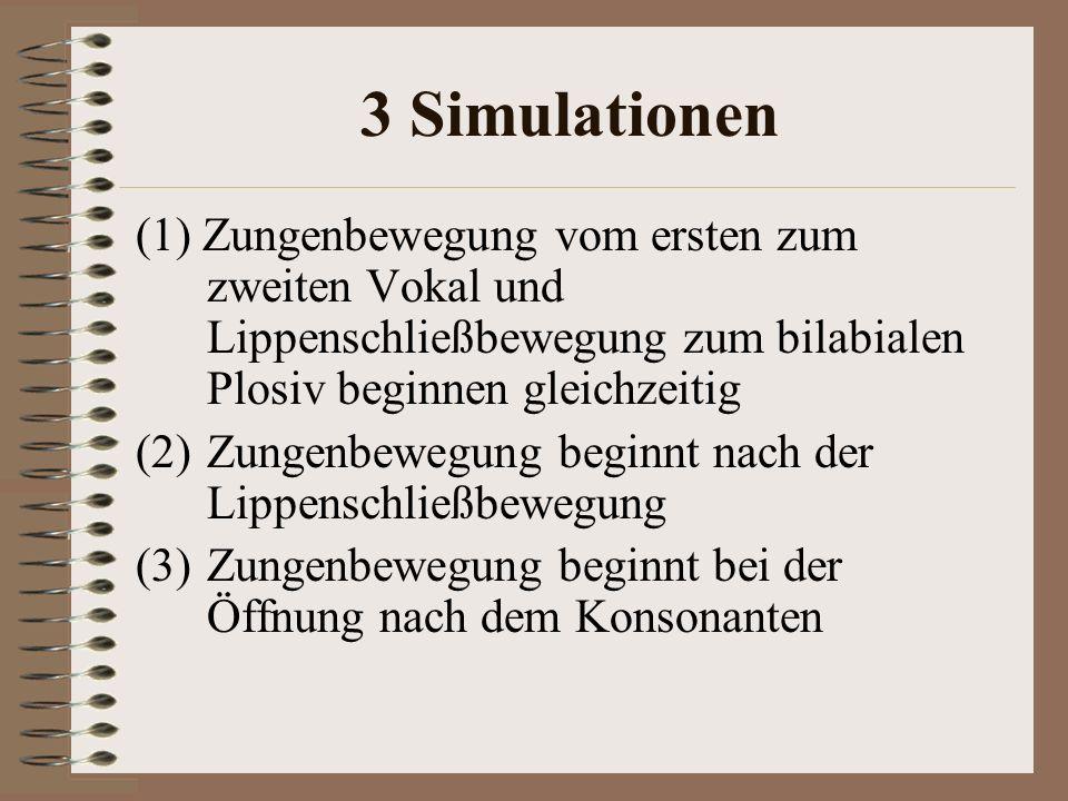 3 Simulationen (1) Zungenbewegung vom ersten zum zweiten Vokal und Lippenschließbewegung zum bilabialen Plosiv beginnen gleichzeitig (2)Zungenbewegung beginnt nach der Lippenschließbewegung (3)Zungenbewegung beginnt bei der Öffnung nach dem Konsonanten