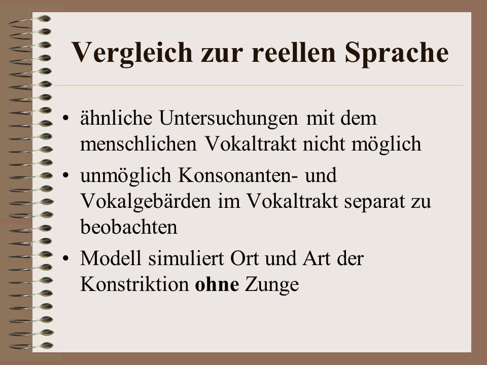 Vergleich zur reellen Sprache ähnliche Untersuchungen mit dem menschlichen Vokaltrakt nicht möglich unmöglich Konsonanten- und Vokalgebärden im Vokaltrakt separat zu beobachten Modell simuliert Ort und Art der Konstriktion ohne Zunge