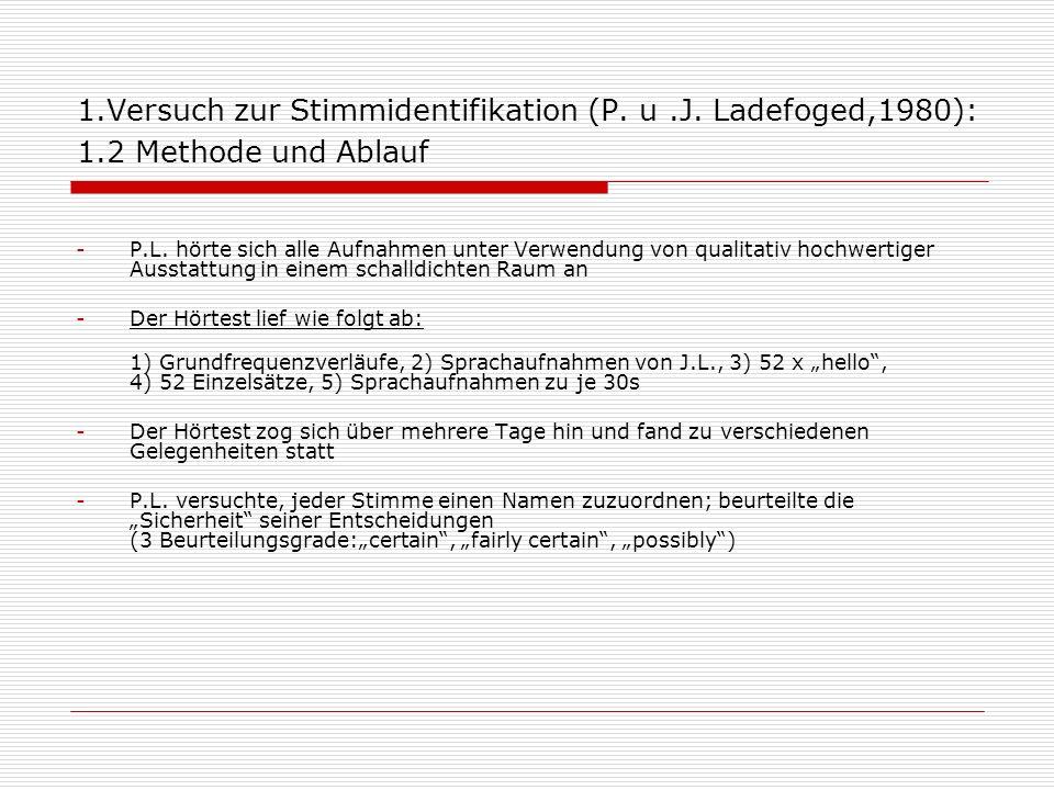 1.Versuch zur Stimmidentifikation (P. u.J. Ladefoged,1980): 1.2 Methode und Ablauf -P.L. hörte sich alle Aufnahmen unter Verwendung von qualitativ hoc