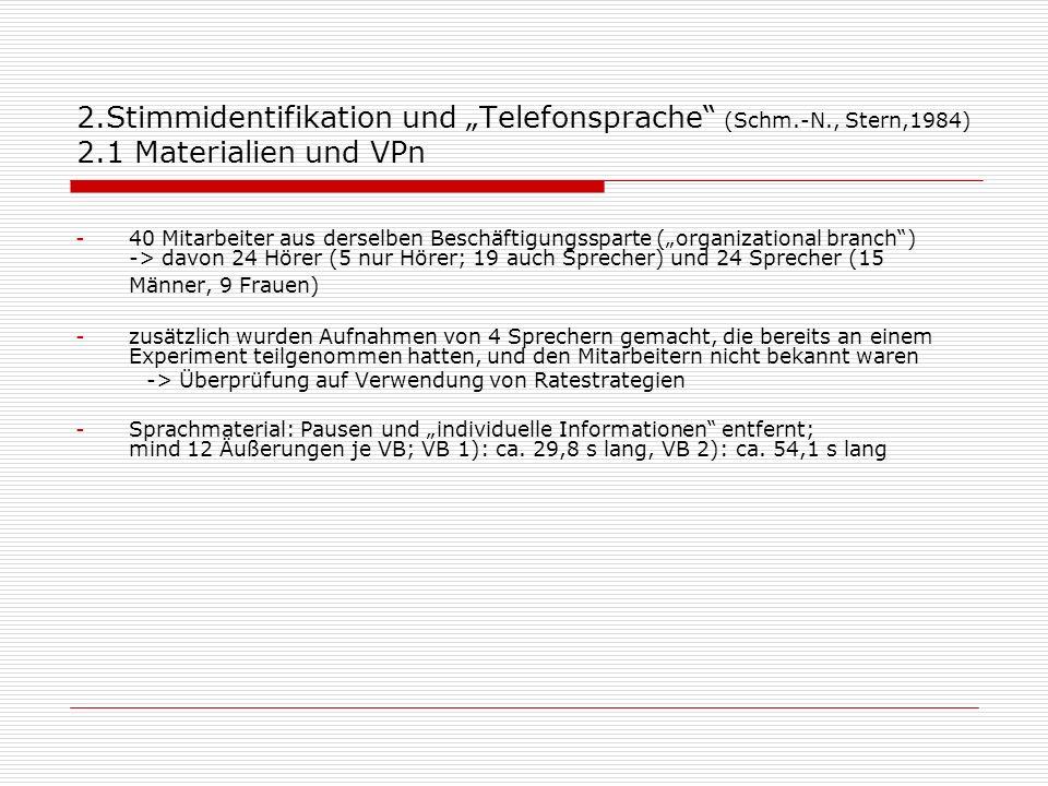 2.Stimmidentifikation und Telefonsprache (Schm.-N., Stern,1984) 2.1 Materialien und VPn -40 Mitarbeiter aus derselben Beschäftigungssparte (organizati