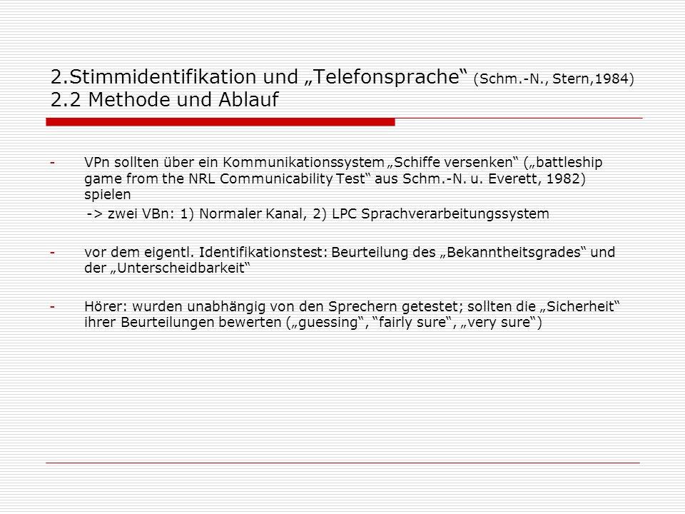 2.Stimmidentifikation und Telefonsprache (Schm.-N., Stern,1984) 2.2 Methode und Ablauf -VPn sollten über ein Kommunikationssystem Schiffe versenken (b