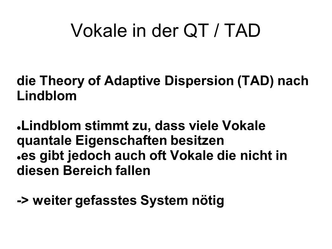 Vokale in der QT / TAD die Theory of Adaptive Dispersion (TAD) nach Lindblom Lindblom stimmt zu, dass viele Vokale quantale Eigenschaften besitzen es gibt jedoch auch oft Vokale die nicht in diesen Bereich fallen -> weiter gefasstes System nötig