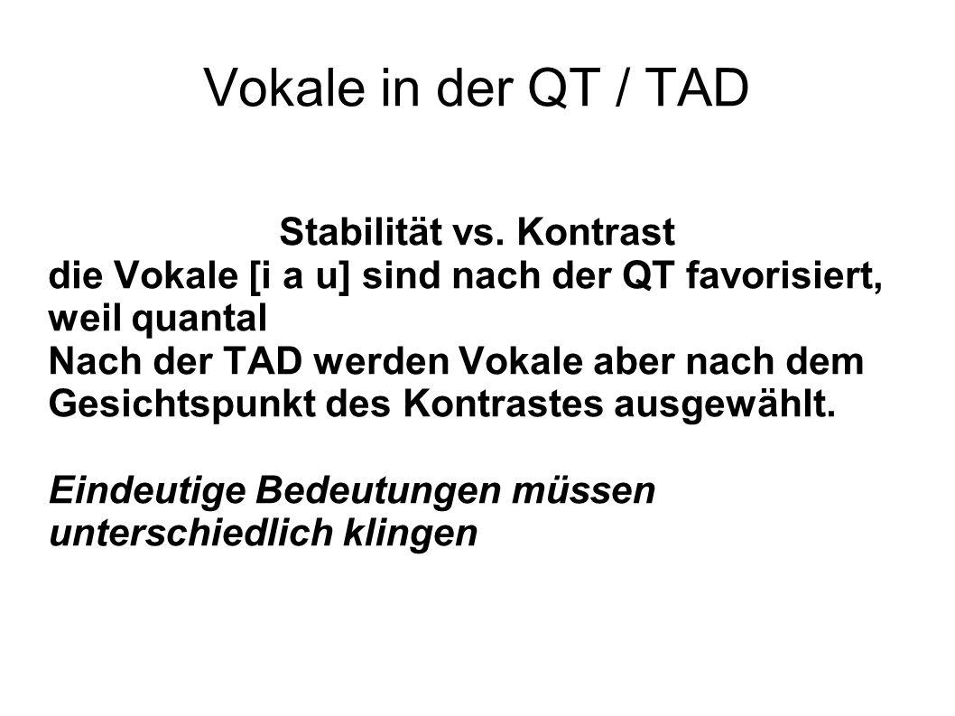 Vokale in der QT / TAD Stabilität vs. Kontrast die Vokale [i a u] sind nach der QT favorisiert, weil quantal Nach der TAD werden Vokale aber nach dem