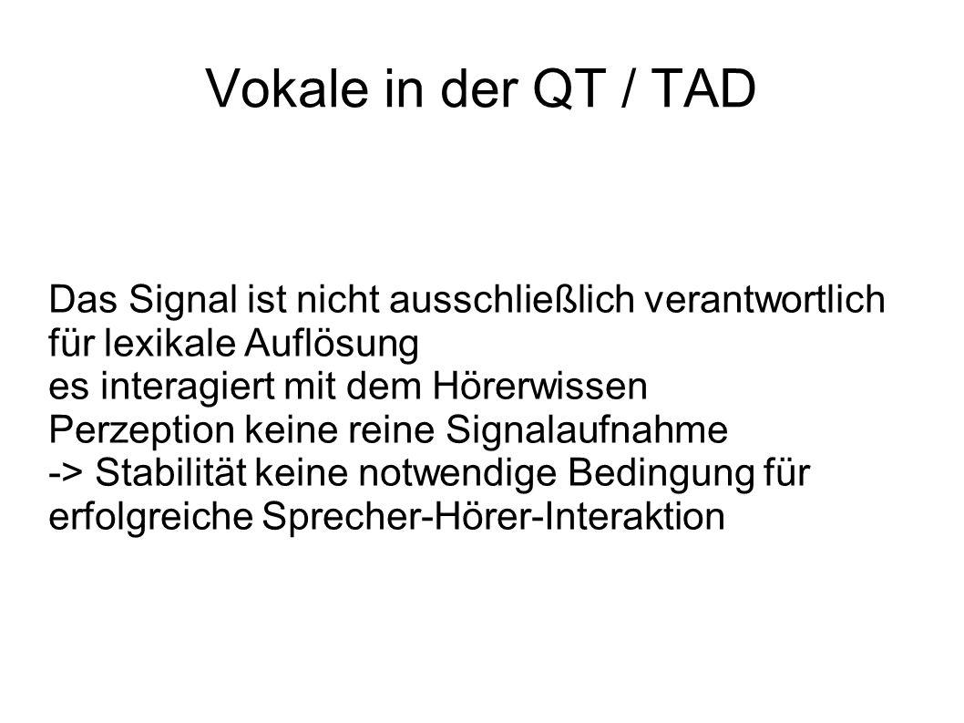 Vokale in der QT / TAD Das Signal ist nicht ausschließlich verantwortlich für lexikale Auflösung es interagiert mit dem Hörerwissen Perzeption keine reine Signalaufnahme -> Stabilität keine notwendige Bedingung für erfolgreiche Sprecher-Hörer-Interaktion