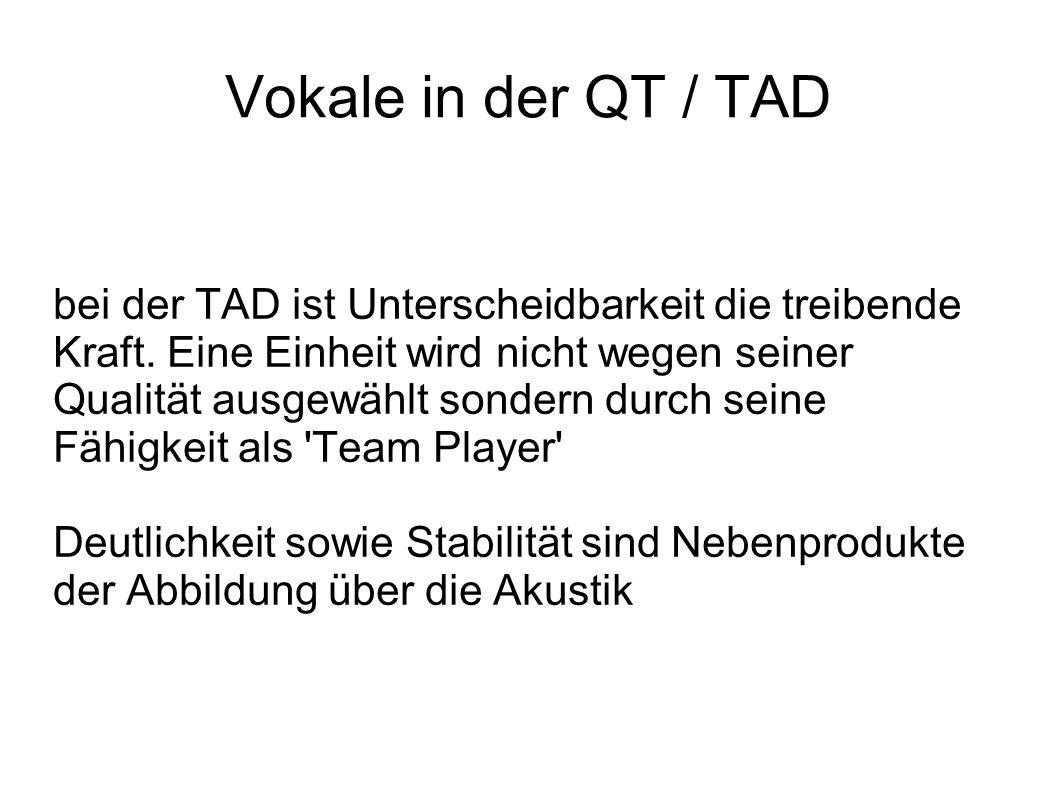 Vokale in der QT / TAD bei der TAD ist Unterscheidbarkeit die treibende Kraft. Eine Einheit wird nicht wegen seiner Qualität ausgewählt sondern durch