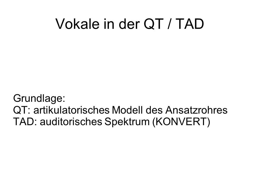 Vokale in der QT / TAD Grundlage: QT: artikulatorisches Modell des Ansatzrohres TAD: auditorisches Spektrum (KONVERT)