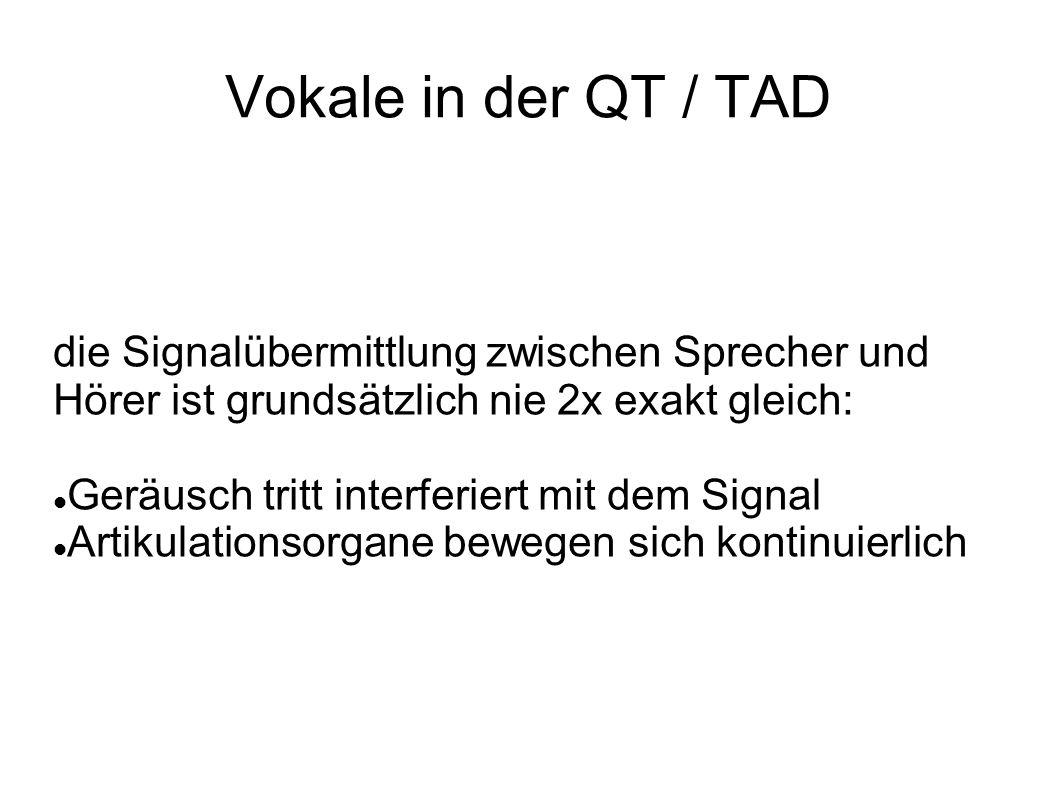 Vokale in der QT / TAD die Signalübermittlung zwischen Sprecher und Hörer ist grundsätzlich nie 2x exakt gleich: Geräusch tritt interferiert mit dem Signal Artikulationsorgane bewegen sich kontinuierlich