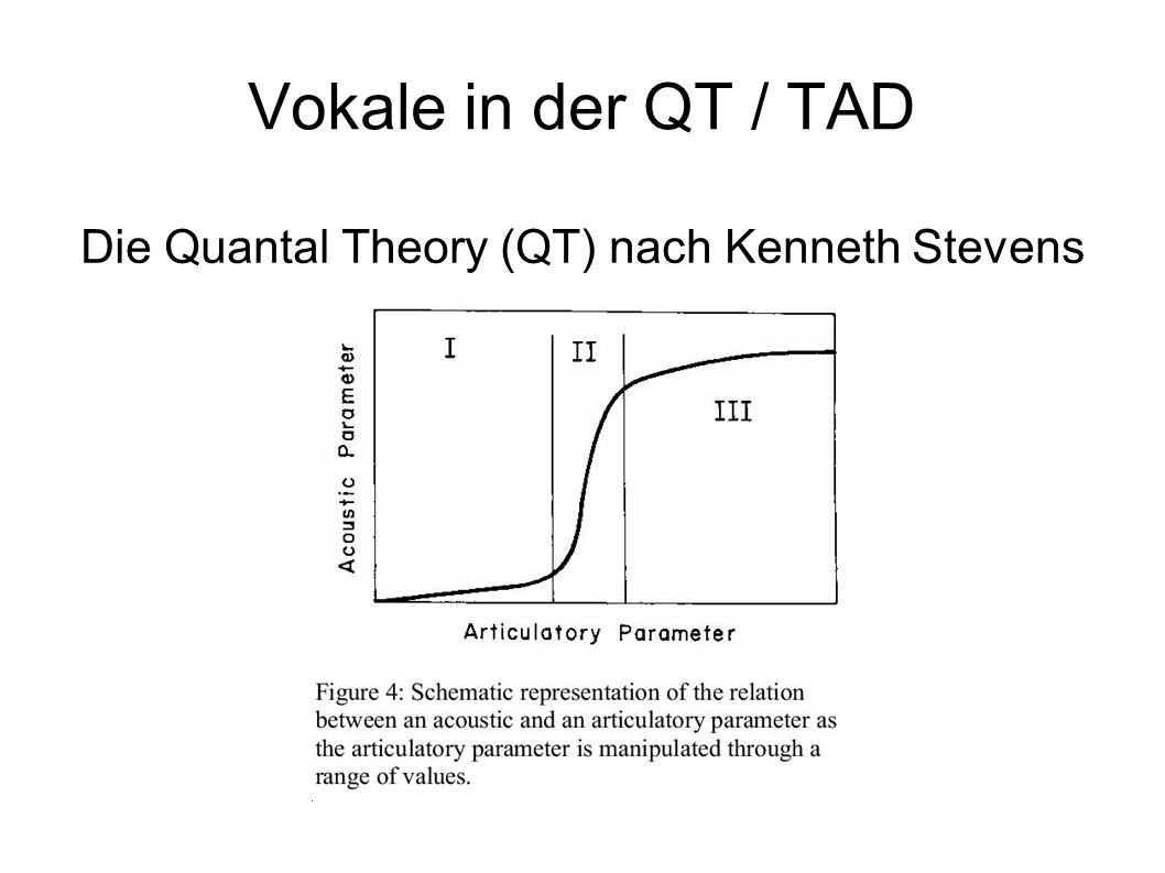 Vokale in der QT / TAD Die Quantal Theory (QT) nach Kenneth Stevens