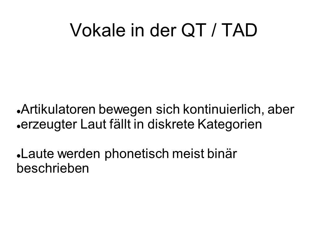 Vokale in der QT / TAD Artikulatoren bewegen sich kontinuierlich, aber erzeugter Laut fällt in diskrete Kategorien Laute werden phonetisch meist binär beschrieben