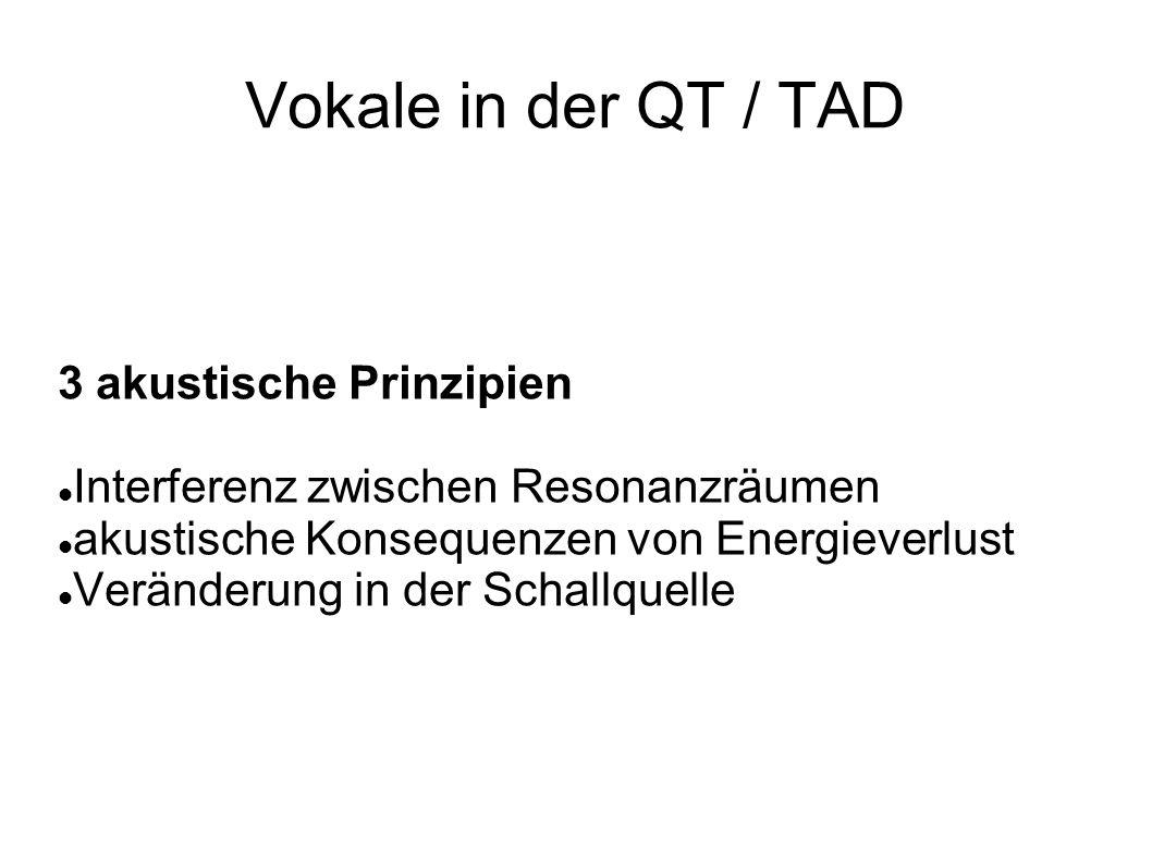 Vokale in der QT / TAD 3 akustische Prinzipien Interferenz zwischen Resonanzräumen akustische Konsequenzen von Energieverlust Veränderung in der Schal