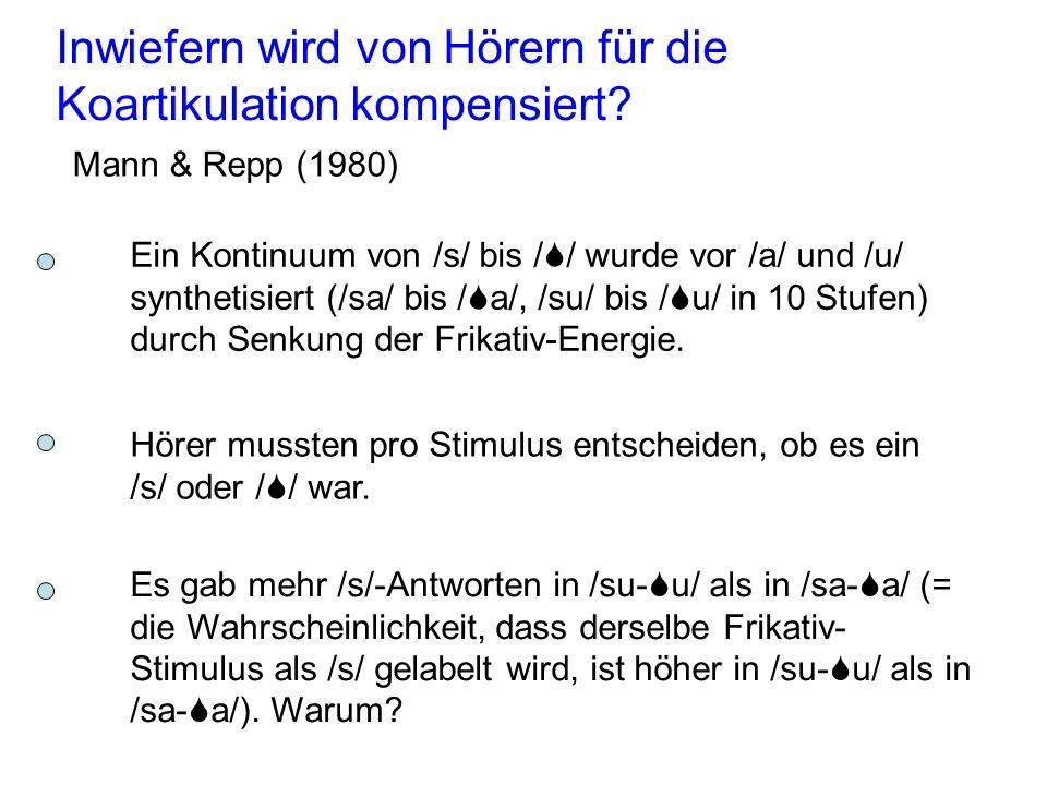 Mann & Repp (1980) Inwiefern wird von Hörern für die Koartikulation kompensiert? Ein Kontinuum von /s/ bis /S/ wurde vor /a/ und /u/ synthetisiert (/s